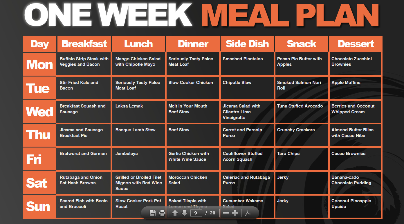 The 7 Day Fat Loss Meal Plan—Week 1